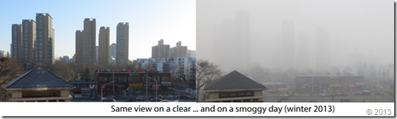 Beijing air quality - clear vs. smoggy day
